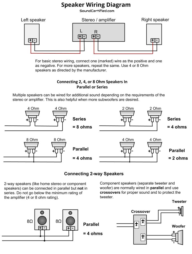 speaker wiring diagram png