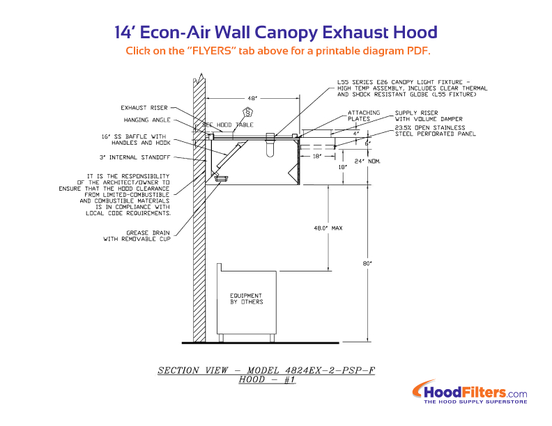 14 econ air wall canopy exhaust hood section view png
