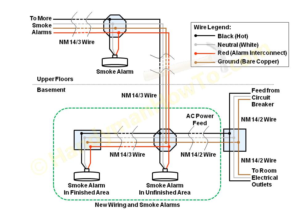 smoke detector wiring diagram png