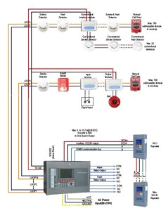 741e69a8f34b0ba7602013f2c94c1efa fire alarm system communication system jpg
