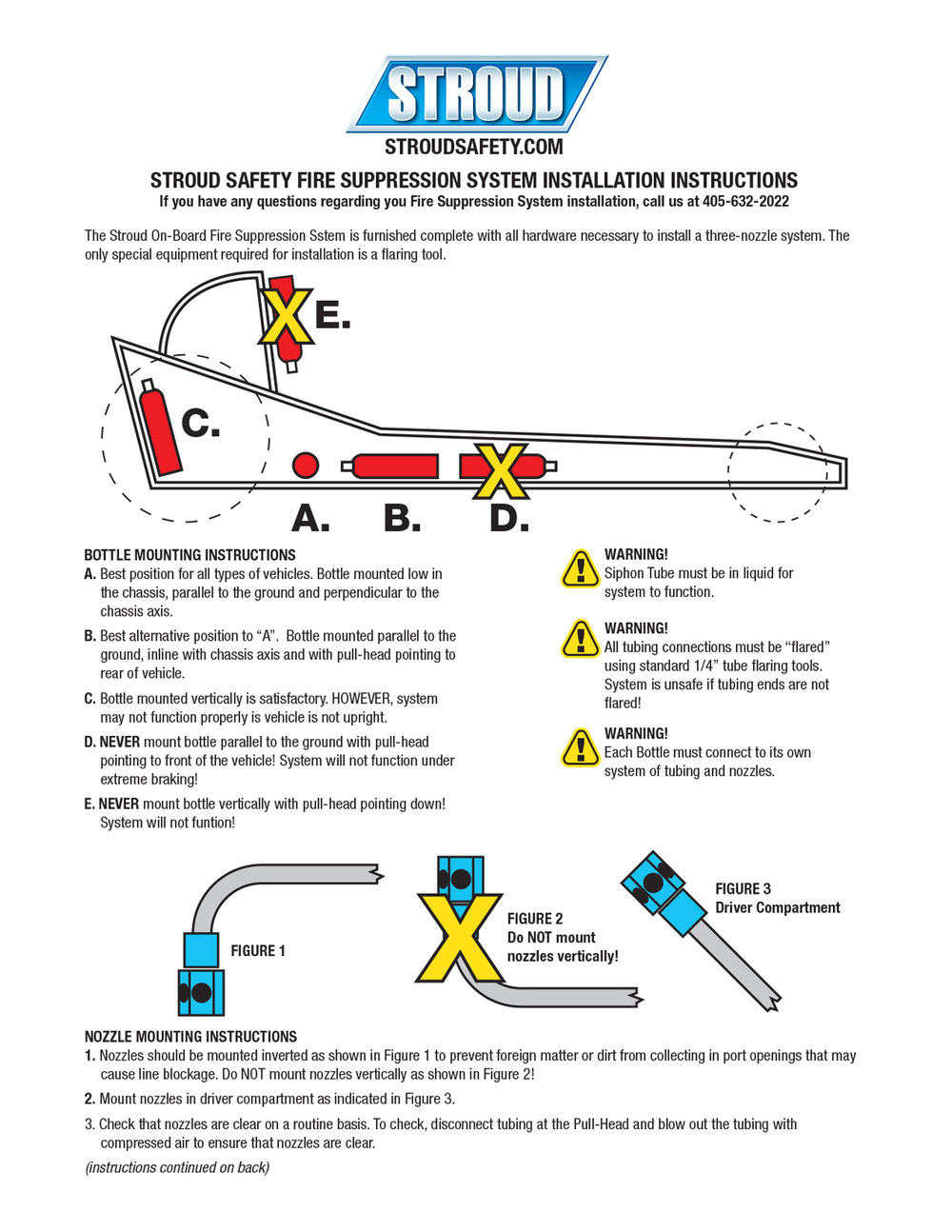 installtion instructions for fire suppression systems