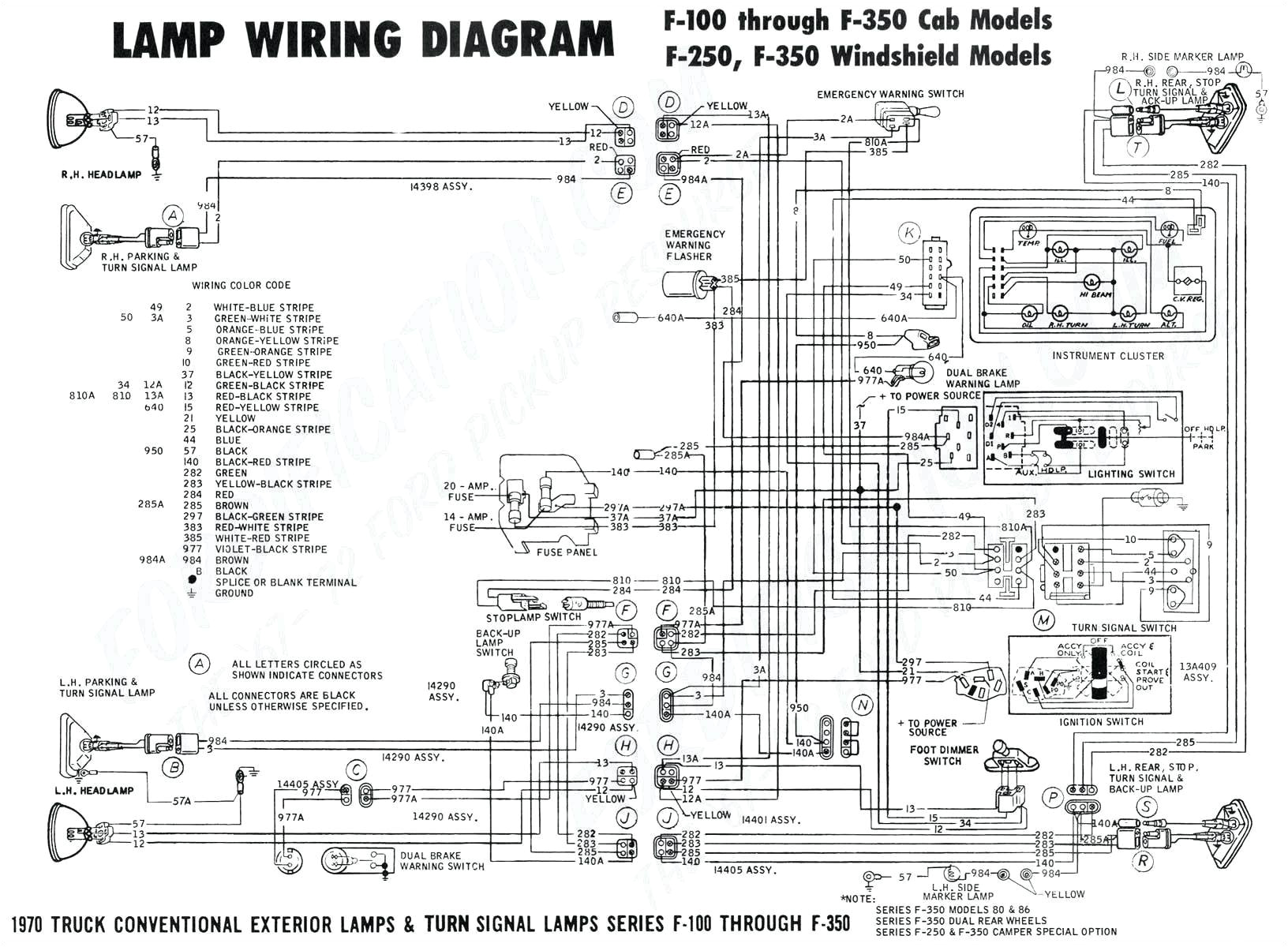 1975 ford wiring diagram origin at f250 png