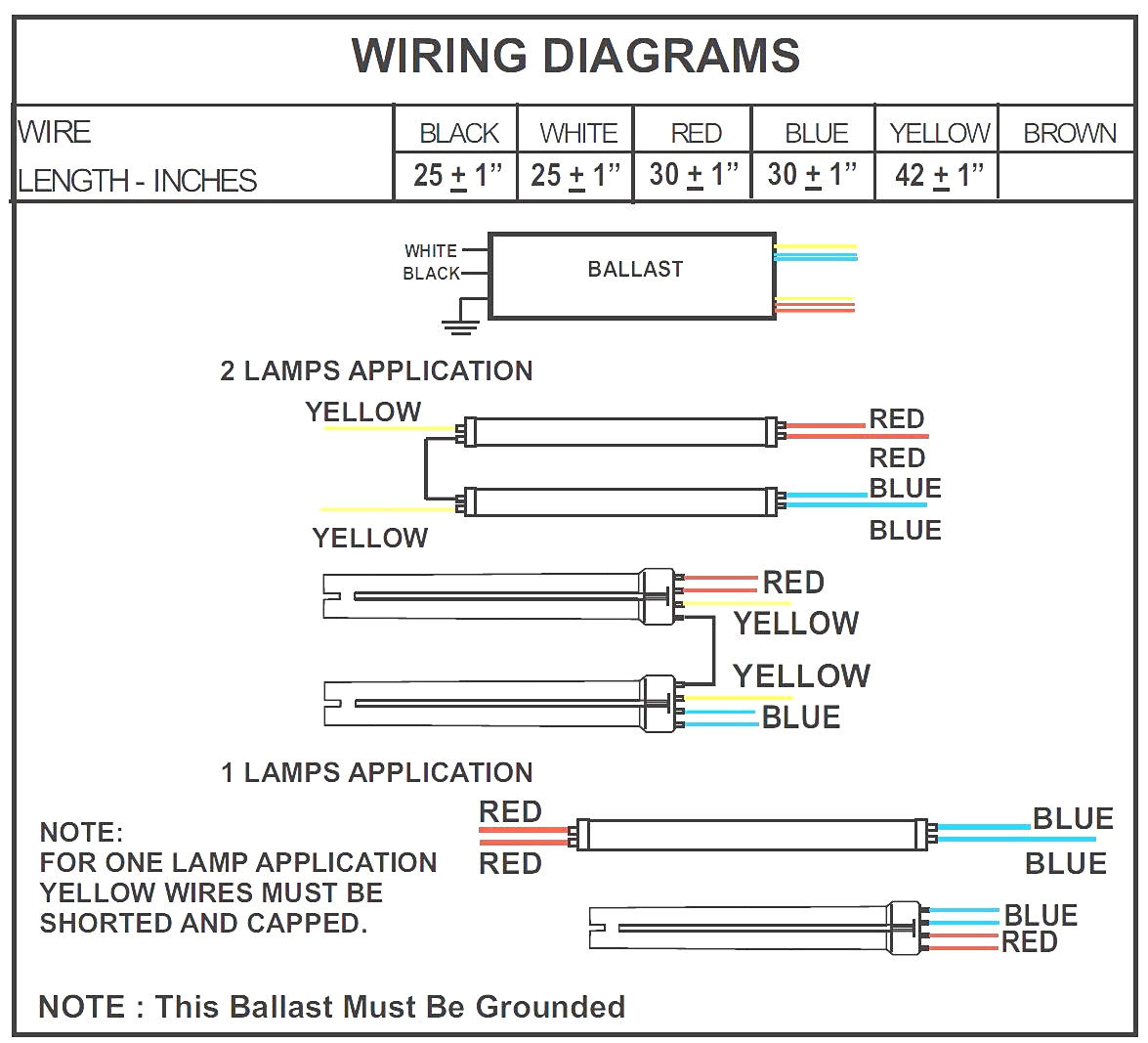 Fulham Workhorse Wh5 120 L Wiring Diagram Wiring Diagram for T5 Conversion Wiring Diagram
