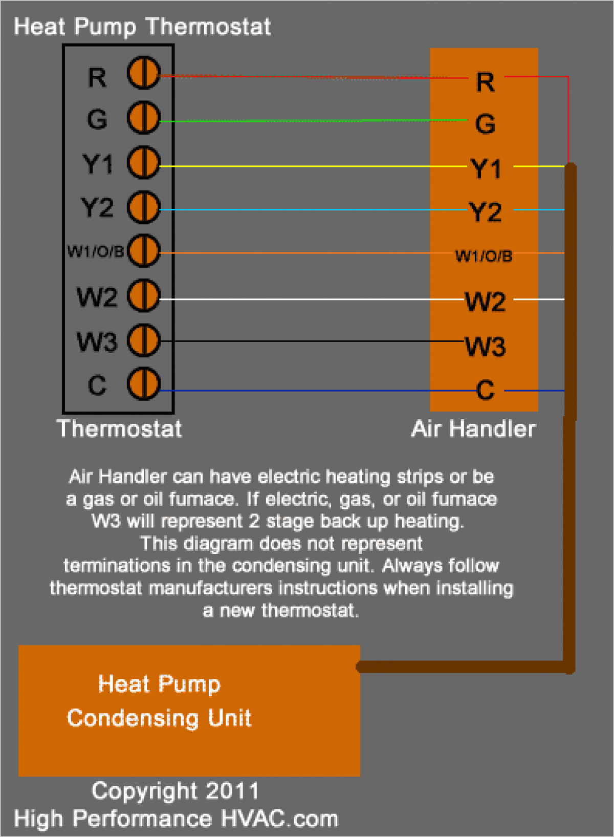 heat pump thermostat diagram 1200x1635 png