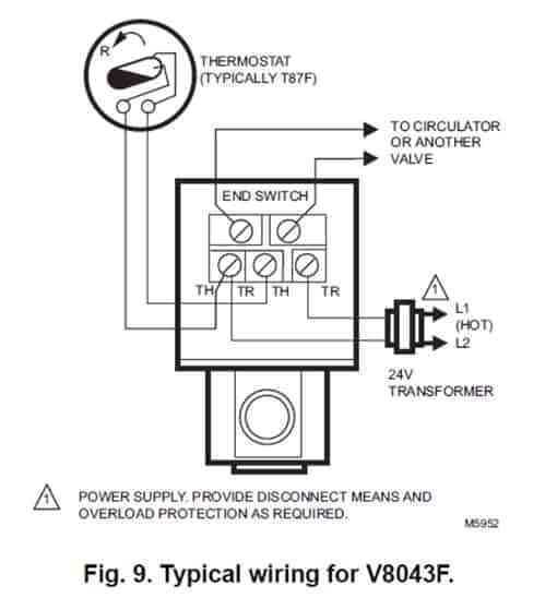 zone valve wiring diagram 1 jpg w 1080 ssl 1 honeywell motorized valve wiring diagram jpg