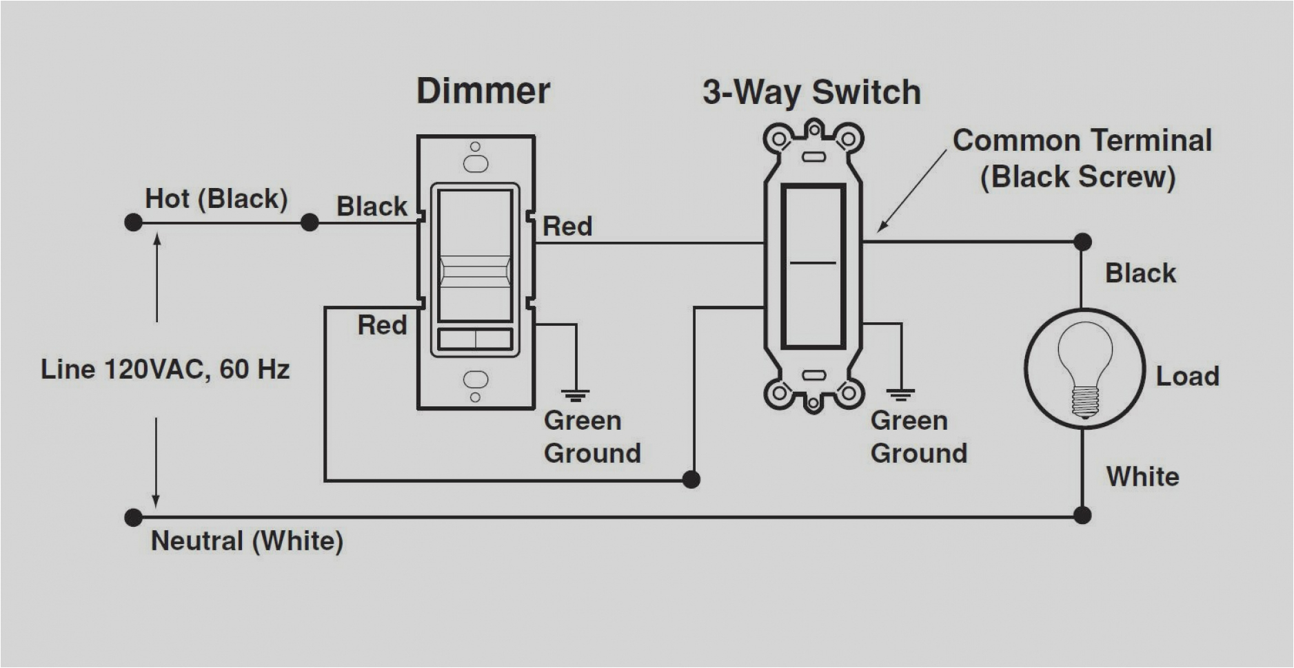 legrand paddle switch wiring diagram le grand dimmer 3 way switch wiring diagram within light 1n jpg