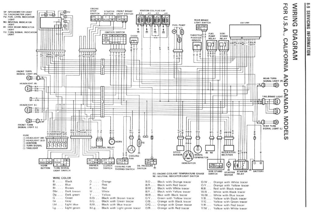 gsxr96 00 wiring diagram jpg