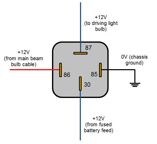 12v Auto Relay Wiring Diagram Automotive Relay Guide 12 Volt Planet Ingenieria