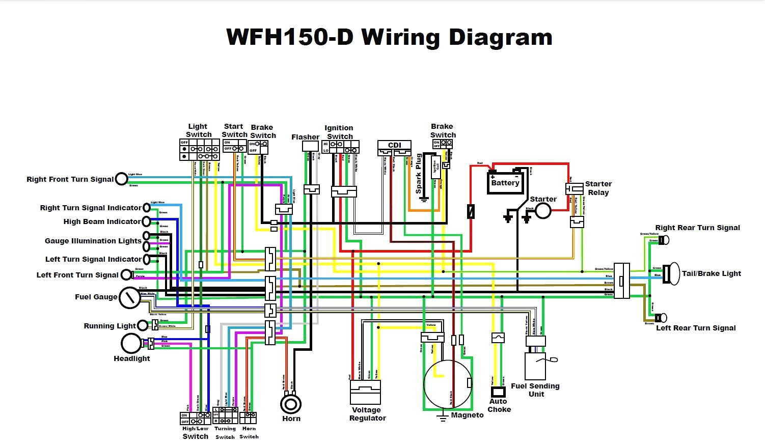 150cc Chinese Scooter Wiring Diagram Pin by Aly Alhossary On Generator with Images 150cc Go