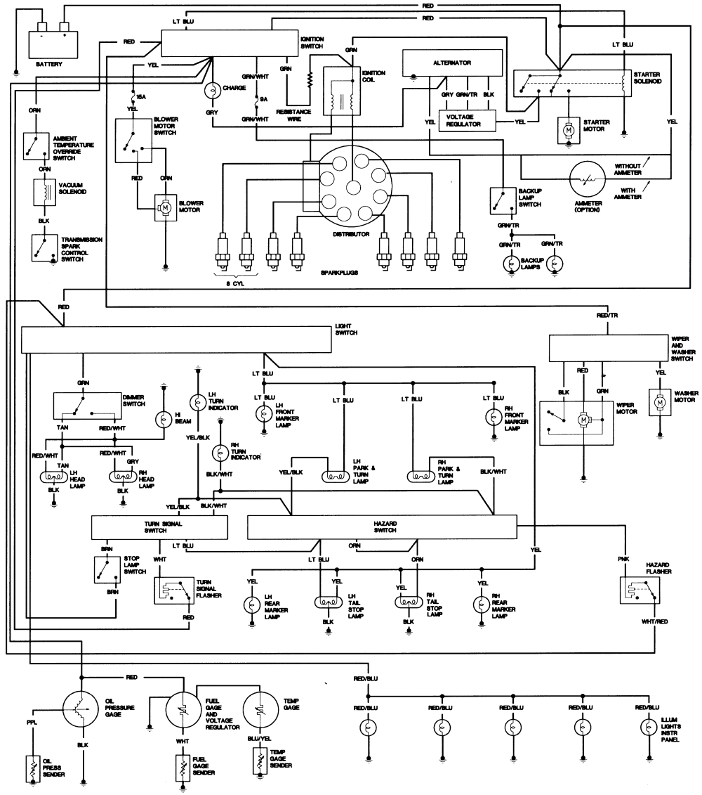 1971 Jeep Cj5 Wiring Diagram Buick Battery Wiring Wiring Library