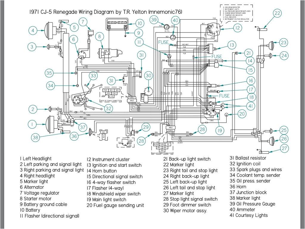 1971 Jeep Cj5 Wiring Diagram Jeep Cj5 Wiring Kit Jeep Cj5 Wiring Diagram Pdf Cj5 Ignition