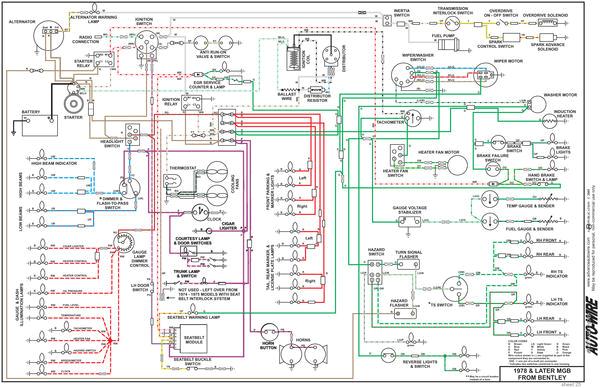 1979mgb wiringfull jpg