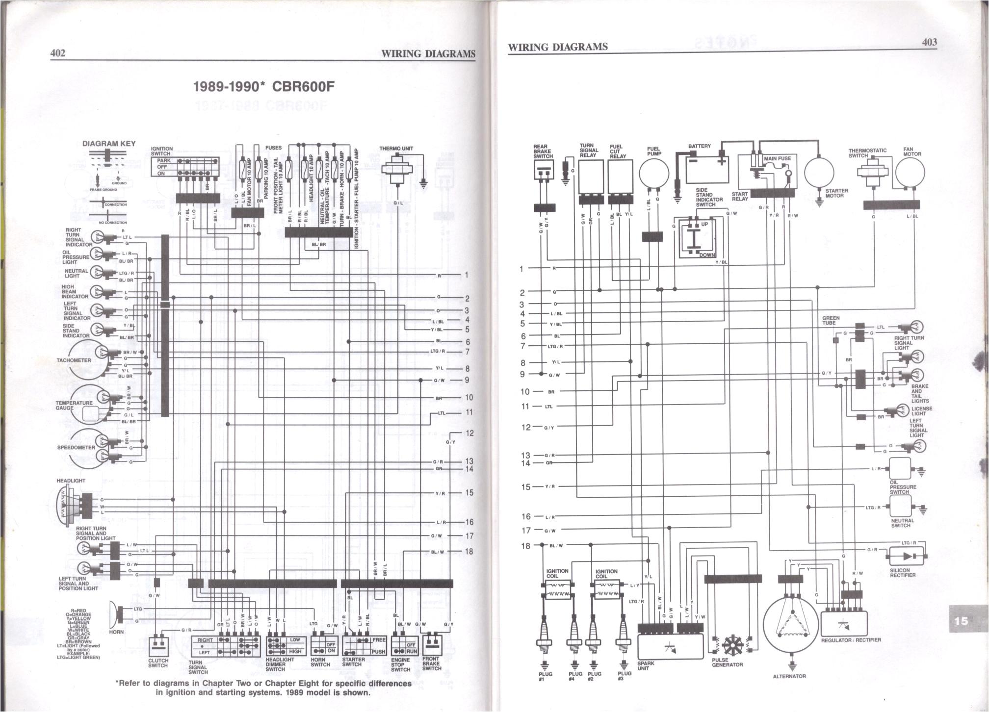 1981 Honda C70 Passport Wiring Diagram Honda C70 Wiring Diagram Images Auto Electrical Wiring Diagram