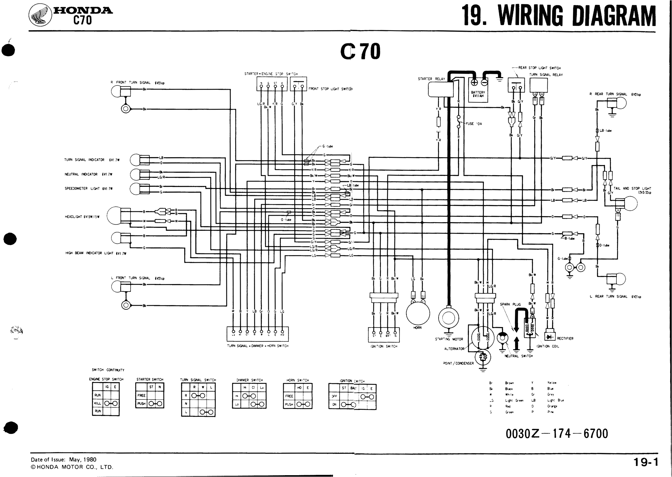 1949 chevy deluxe wiring harness wiring diagram database png