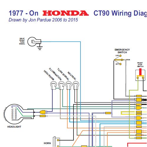 1977 on ct90 wiring diagram all systems 500x500 png