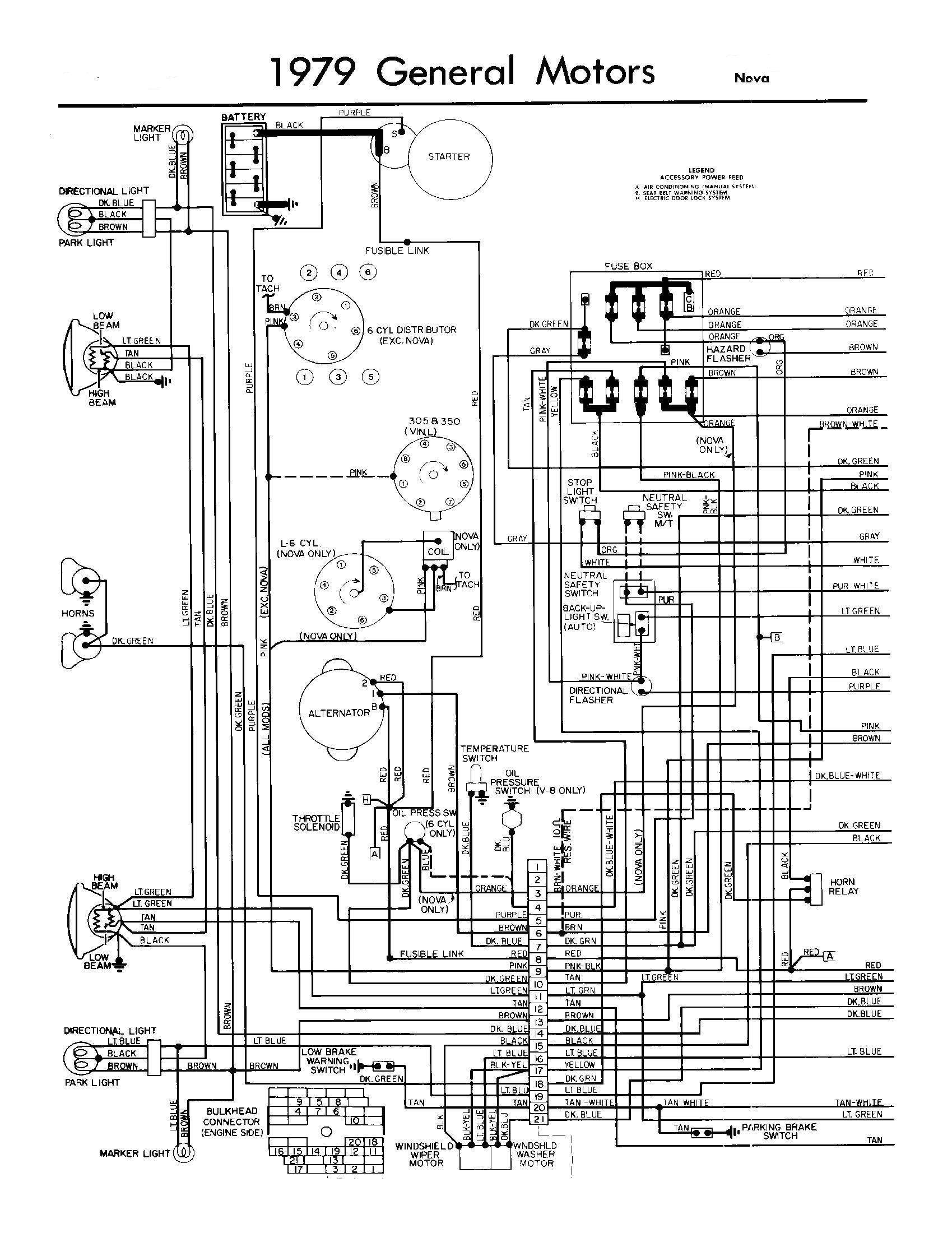 1984 El Camino Wiring Diagram 1975 Chevy Pickup Wiring Diagram Blog Wiring Diagram