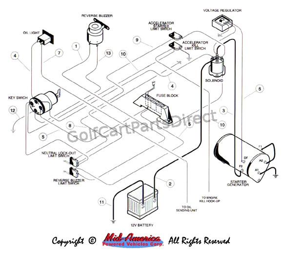 c3 wiring jpg
