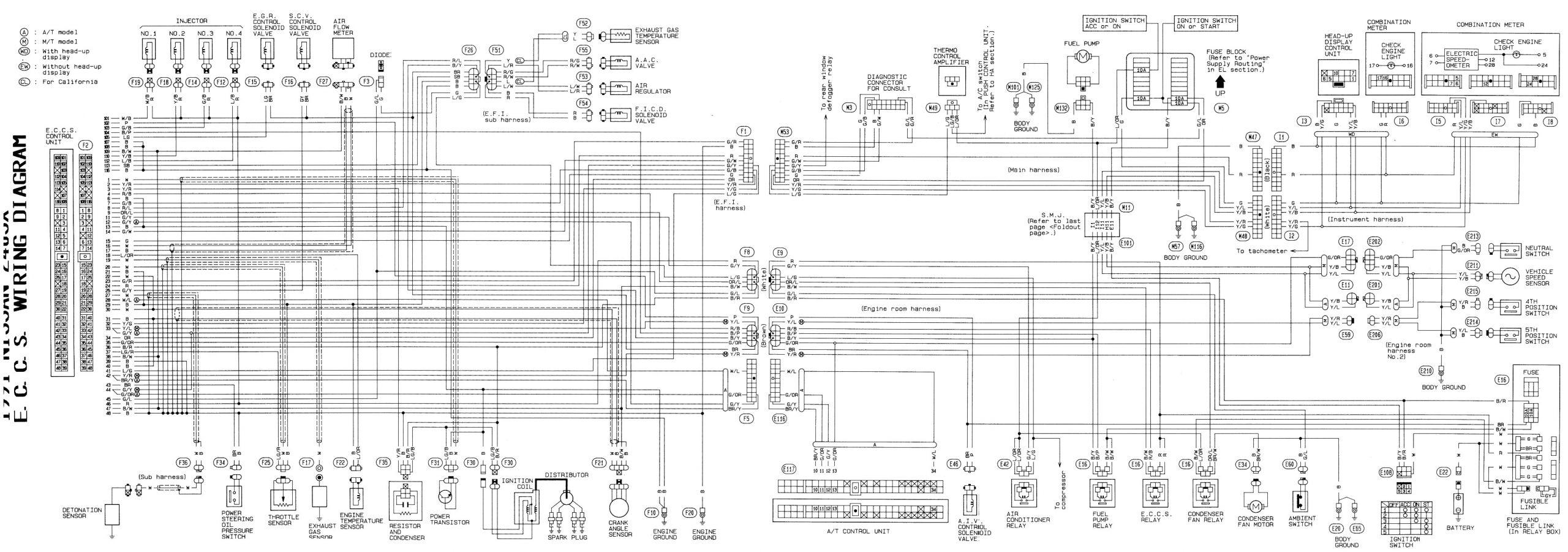 300zx engine harness diagram s14 ka24de wiring harness diagram 1990 nissan 240sx engine wiring of 300zx engine harness diagram png