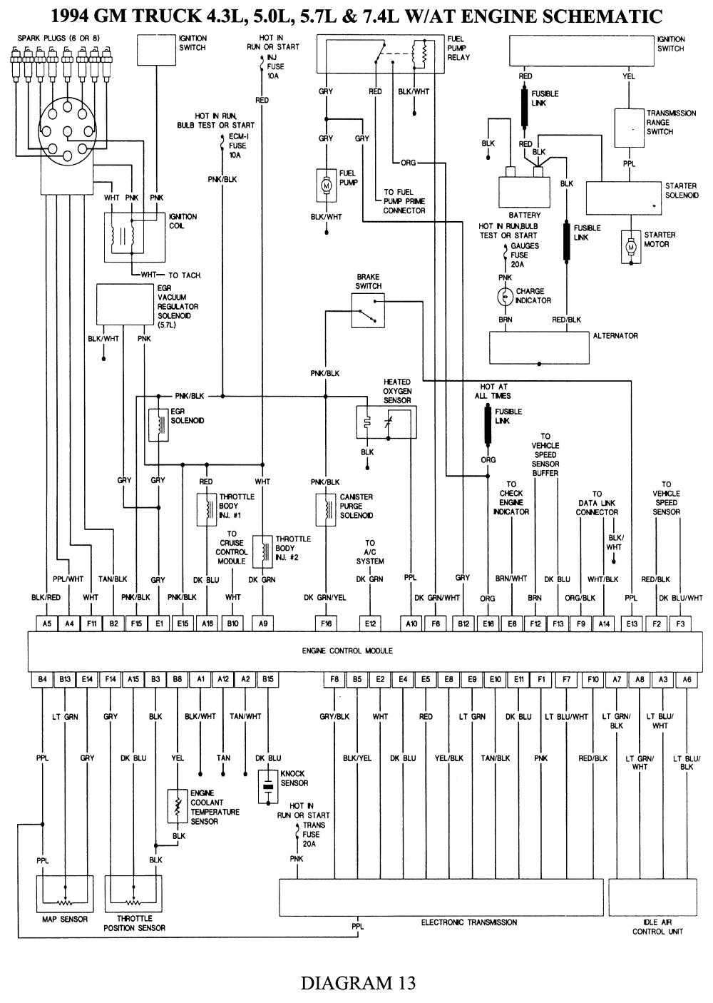 1994 chevy truck brake light wiring diagram luxury repair guides wiring diagrams wiring diagrams of 1994 chevy truck brake light wiring diagram gif