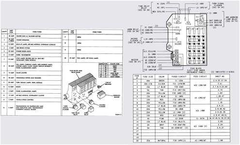 1995 Dodge Dakota Wiring Diagram 95 Dakota Fuse Box Pro Wiring Diagram