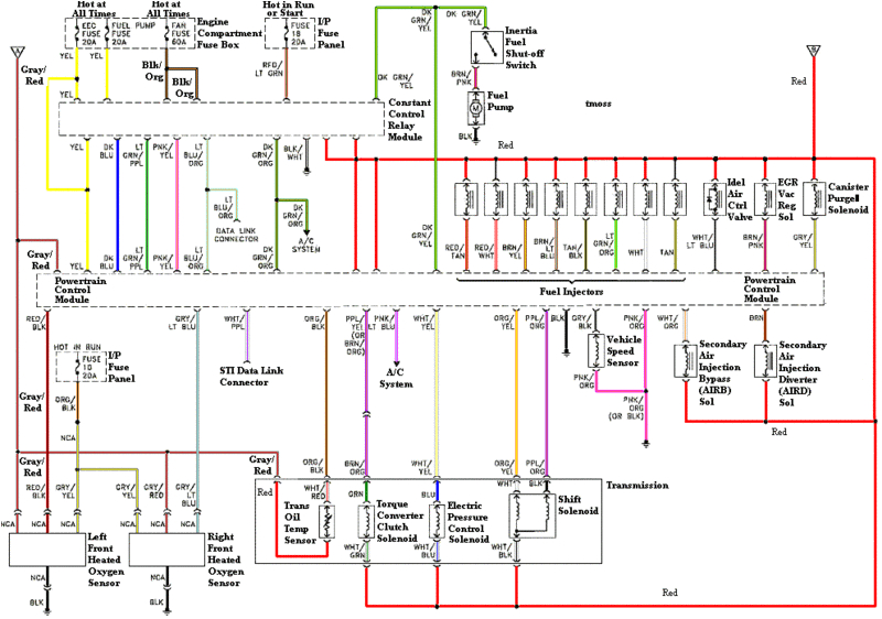 1995 ford Mustang Wiring Diagram Drivetrain Overdrive issue Mustang forums at Stangnet