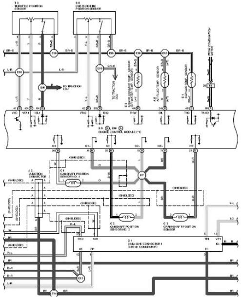 1995 toyota corolla headlight switch diagram ycygwne png