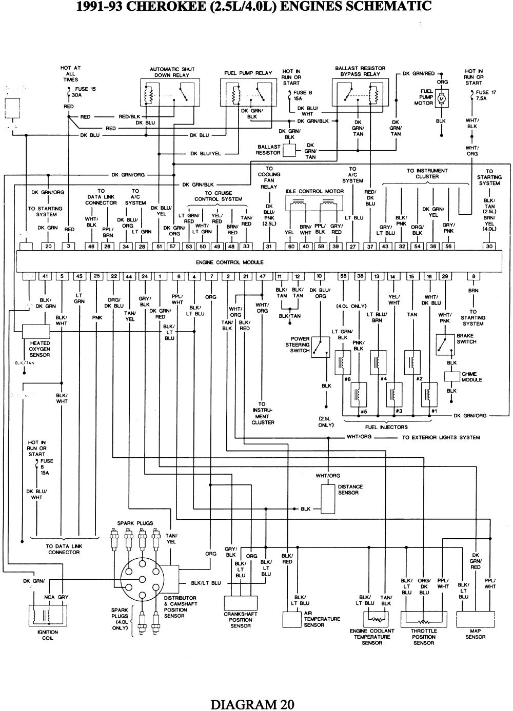 1996 Jeep Grand Cherokee Wiring Diagram 087fd14 2008 Jeep Grand Cherokee Wiring Diagram Wiring Library