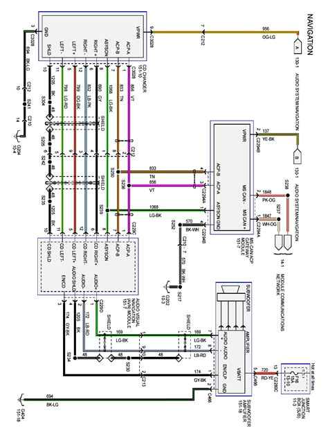 ford expedition stereo wiring diagram jpg