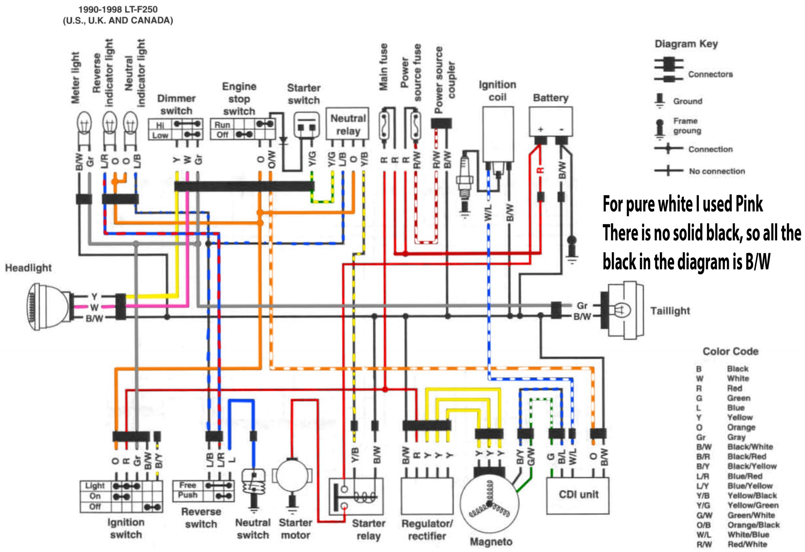 1998 Yamaha Grizzly 600 Wiring Diagram 02 Grizzly Cdi Box Wiring Diagram Liar Fuse8 Klictravel Nl