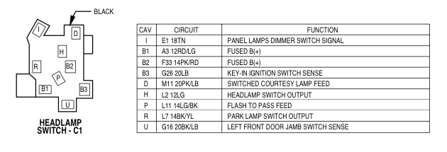 65857d1501339452 swapping pull knob for turn knob headlamp switch screenshot2011 05 28at42834pm png