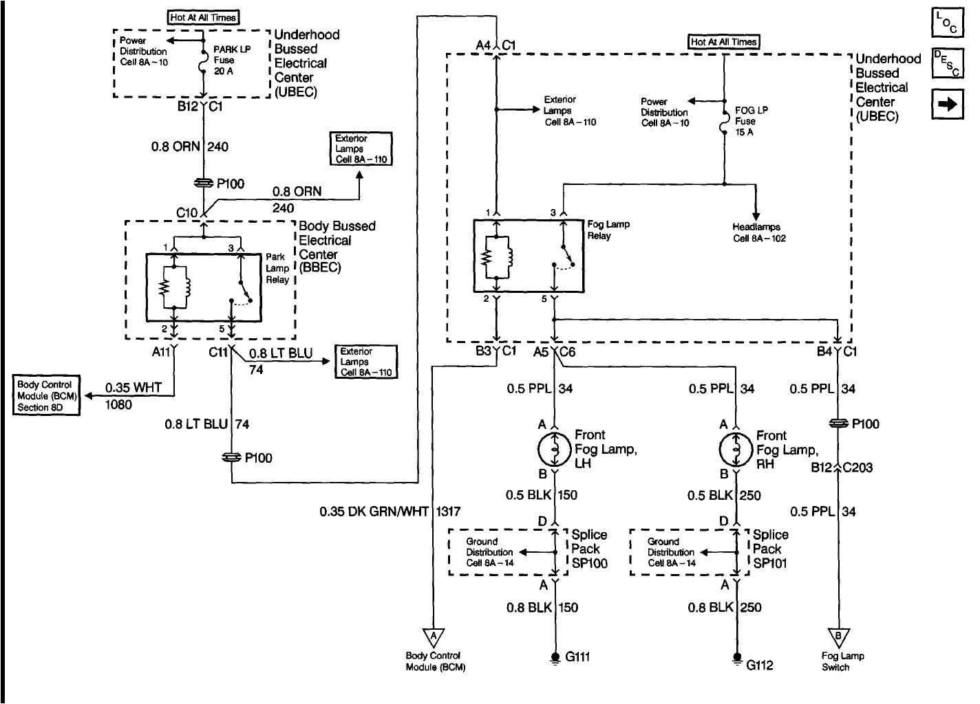 1999 Gmc Jimmy Trailer Wiring Diagram 2000 Chevy Trailer Wiring Diagram Blog Wiring Diagram