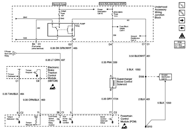 99 pontiac grand prix wiring diagram basic electronics wiring diagram jpg