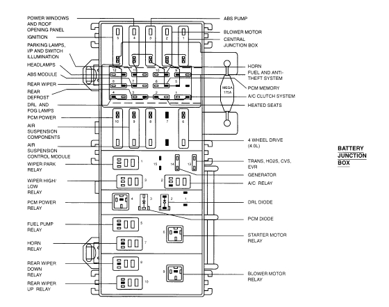 2000 ford explorer xls fuse box online wiring diagram gif