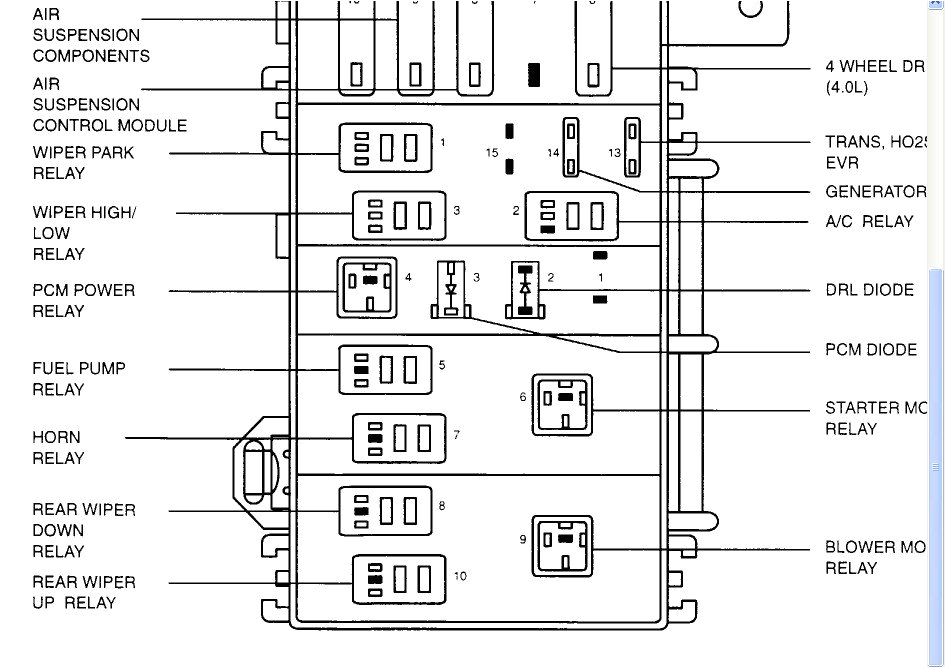 were is the fuel pump relay located on a ford explorer jpg