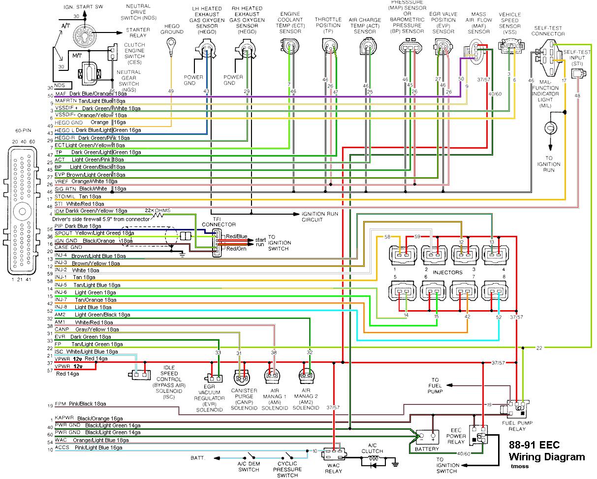 88 91 5 0 eec wiring diagram gif