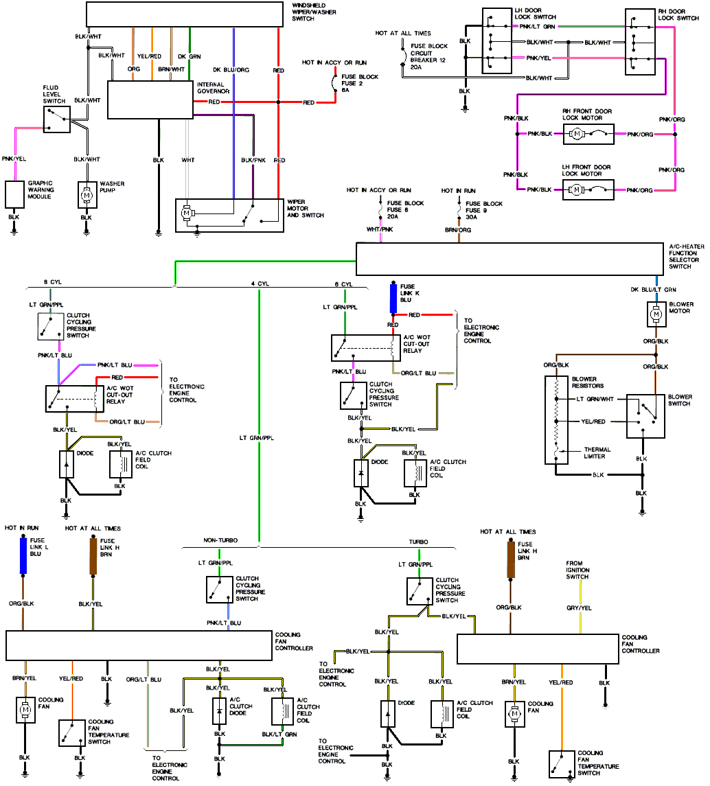 mustang 86 body diagram gif