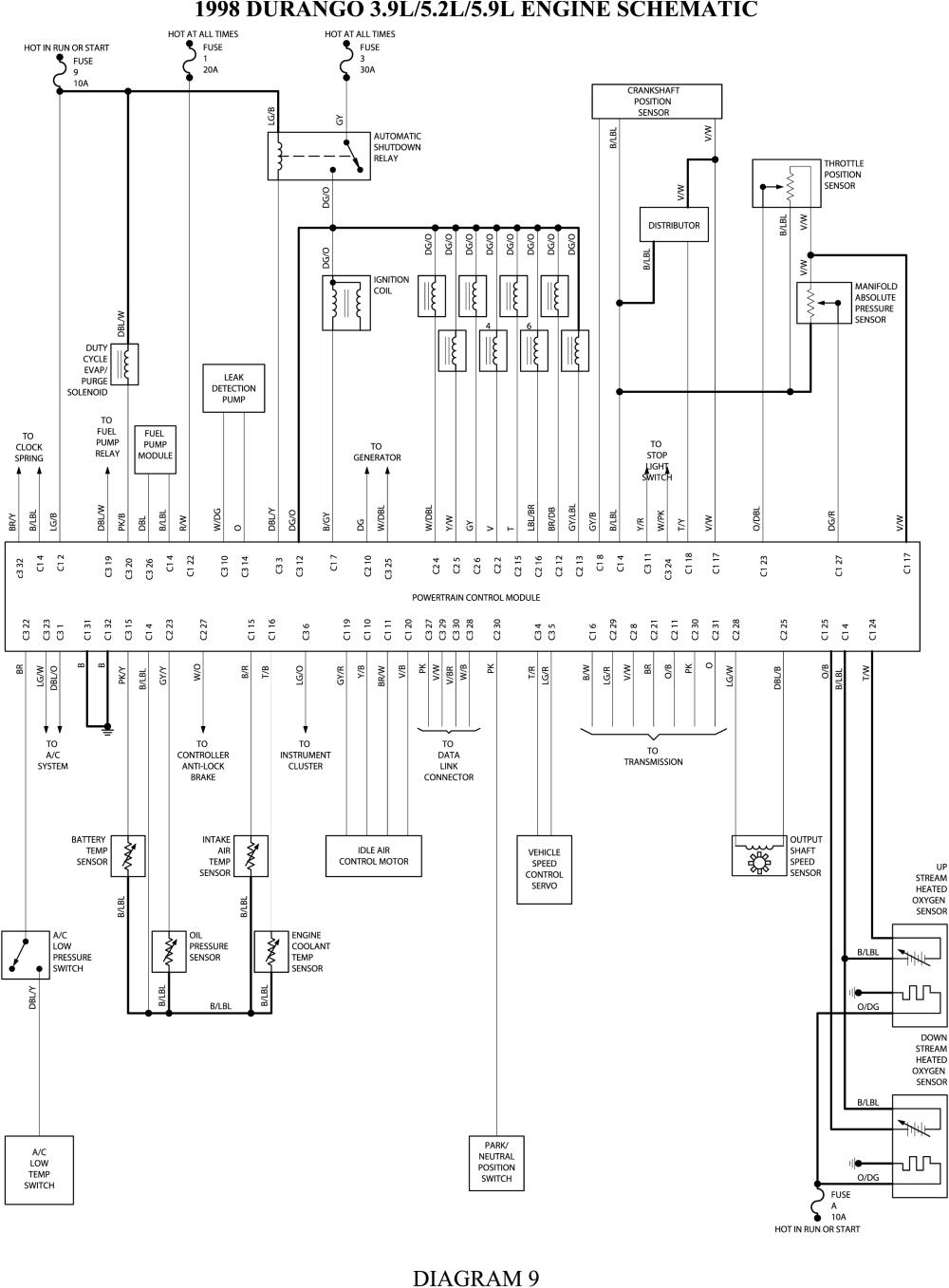 2000 Grand Prix Wiring Diagram Bmw X5 Tail Light Wiring Diagram Wiring Library