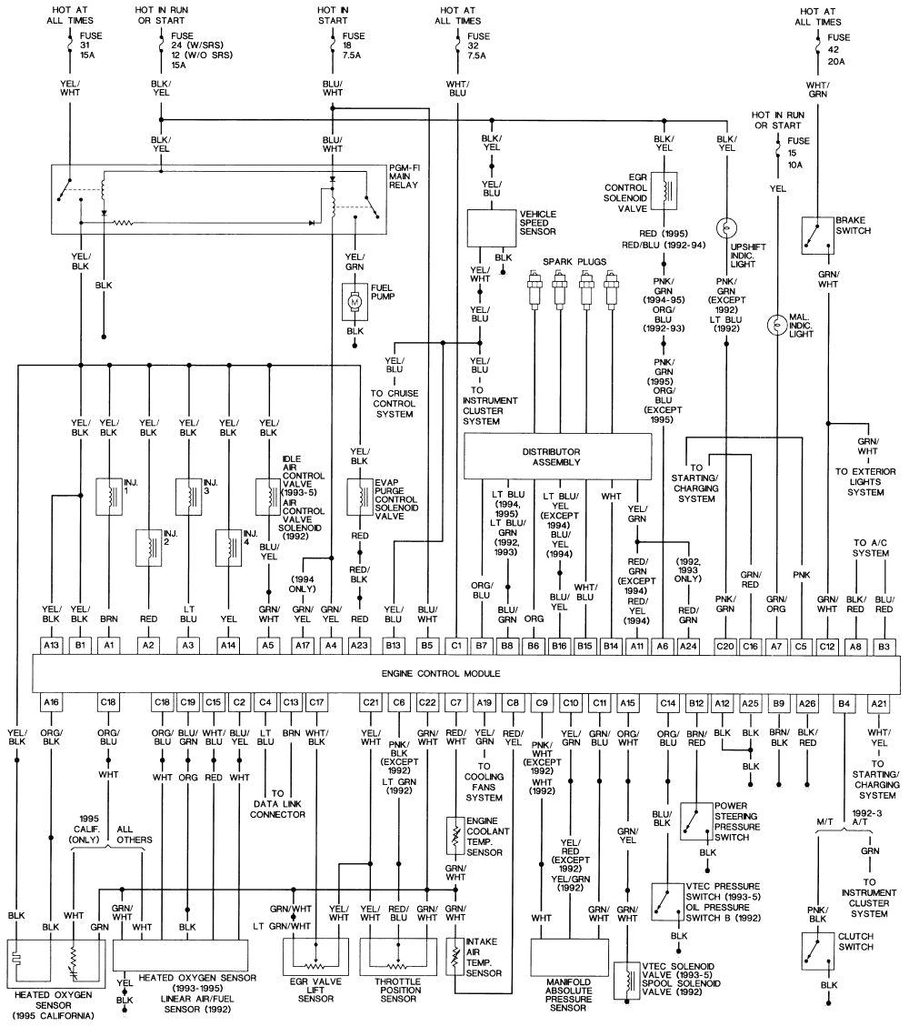 2000 Honda Civic Engine Wiring Harness Diagram 94 Civic Wiring Diagram Pro Wiring Diagram