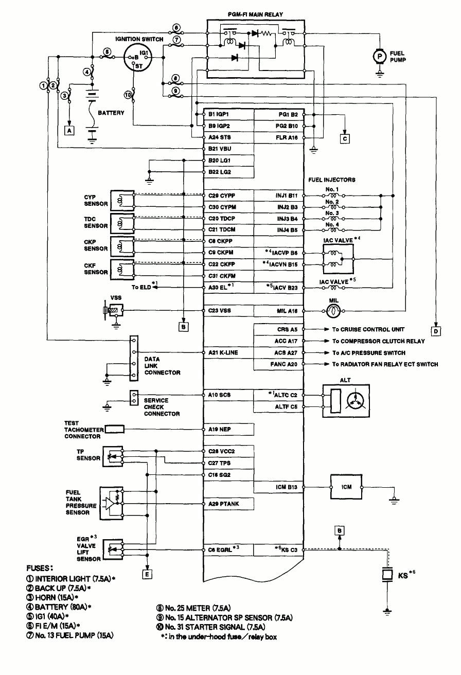 honda civic ex wiring diagram with example images 5227 linkinx with regard to 2000 civic si fuse box diagram gif