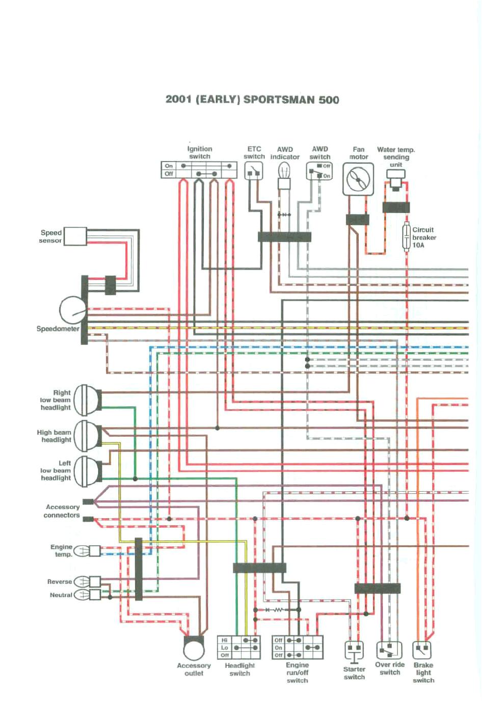 2004 polaris sportsman 400 wiring diagram 2004 polaris sportsman 400 atv wiring diagram wire center u2022 rh ayseesra co 13r jpg