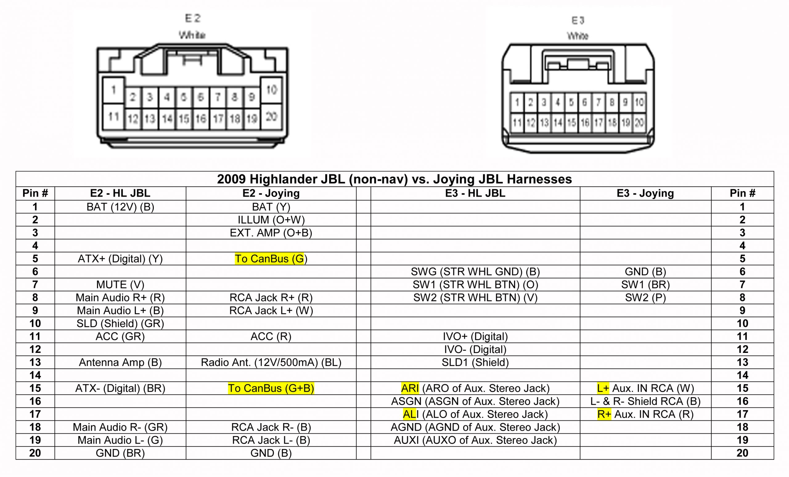 2000 toyota solara Jbl Radio Wiring Diagram toyota Jbl Wiring Diagram Main Fuse6 Klictravel Nl