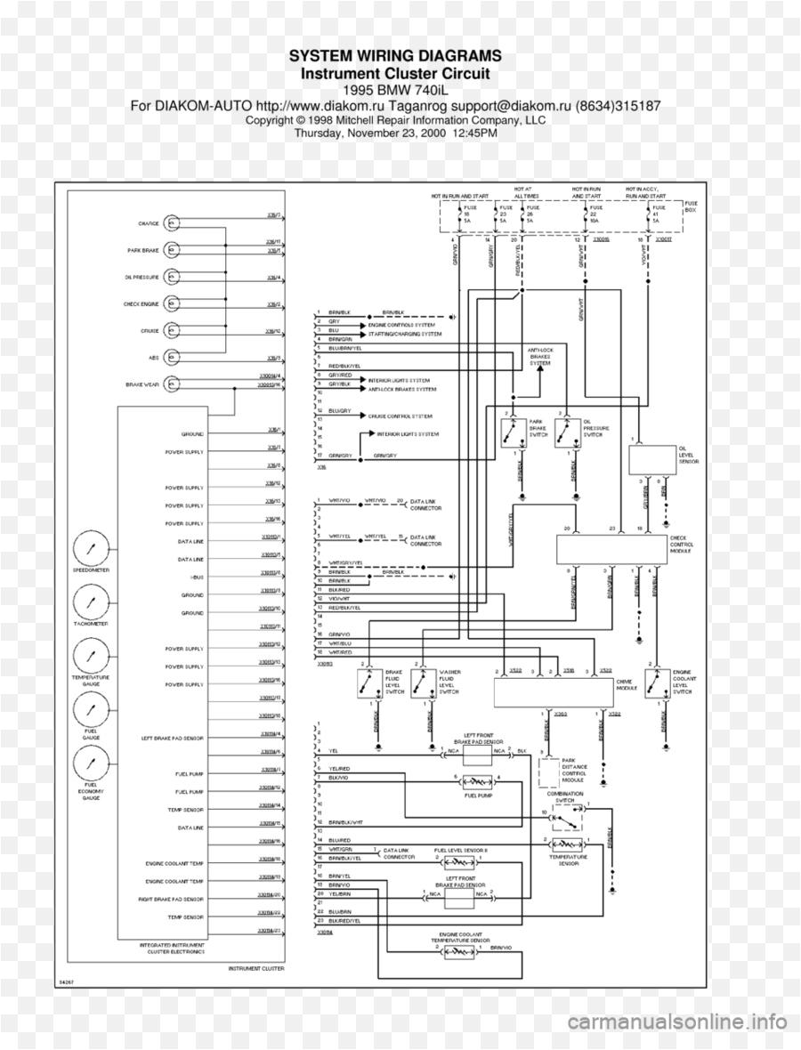 kisspng bmw 7 series car bmw 5 series wiring diagram motor vehicle windscreen wipers 5b1dcfc48cc164 0077788115286803885766 jpg