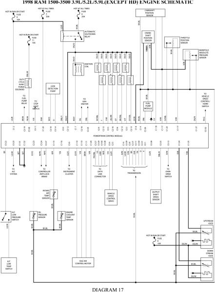 2001 Dodge Ram Headlight Wiring Diagram 1997 Dodge Ram 1500 Wiring Harness Diagram Blog Wiring Diagram