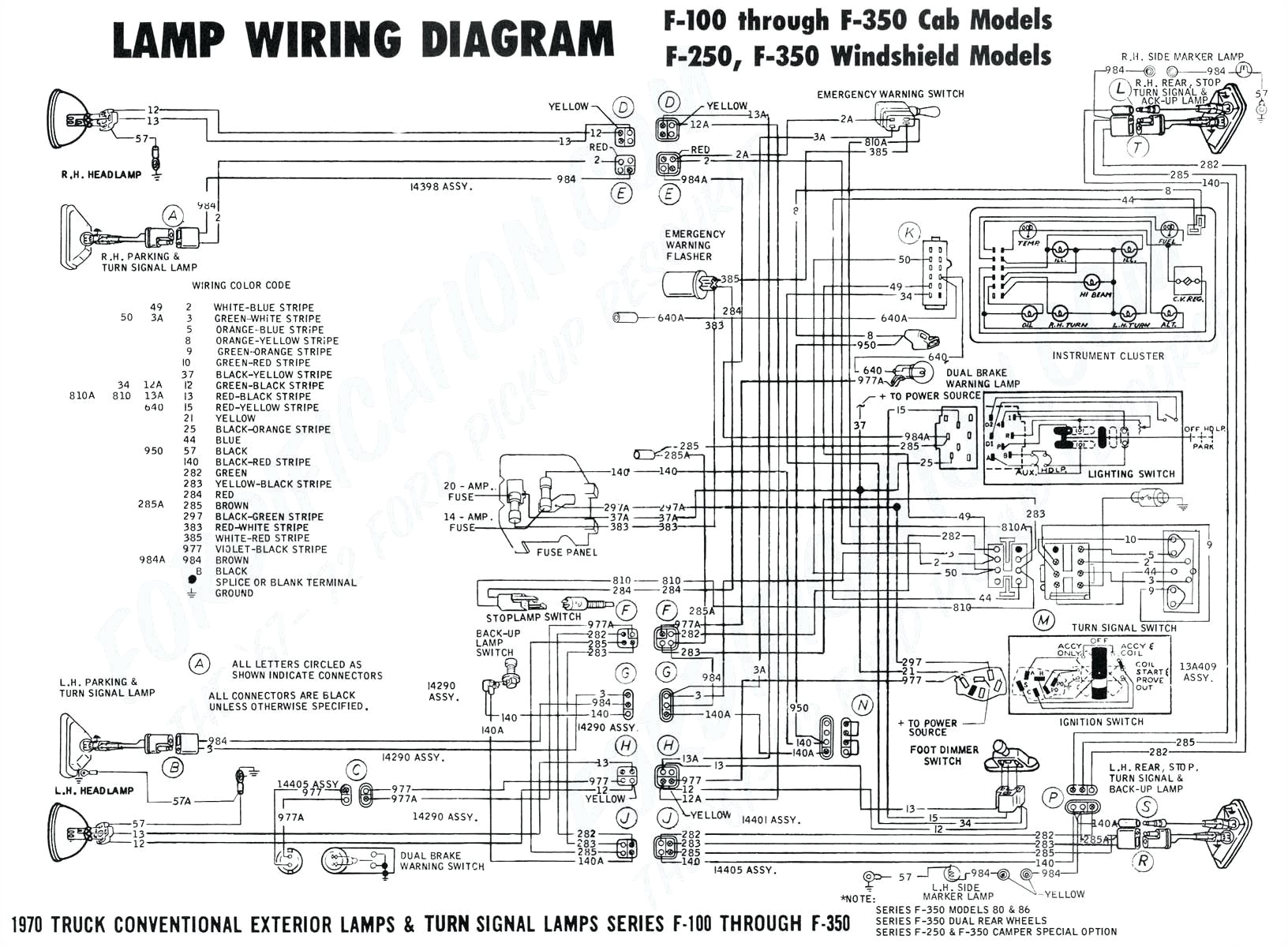 2003 ford f150 engine diagram top 2003 ford escape engine diagram picture all ford auto cars of 2003 ford f150 engine diagram jpg