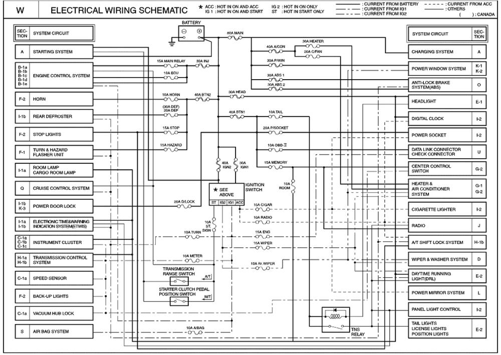 2000 kia sportage radio wiring diagram basic electronics wiring gif