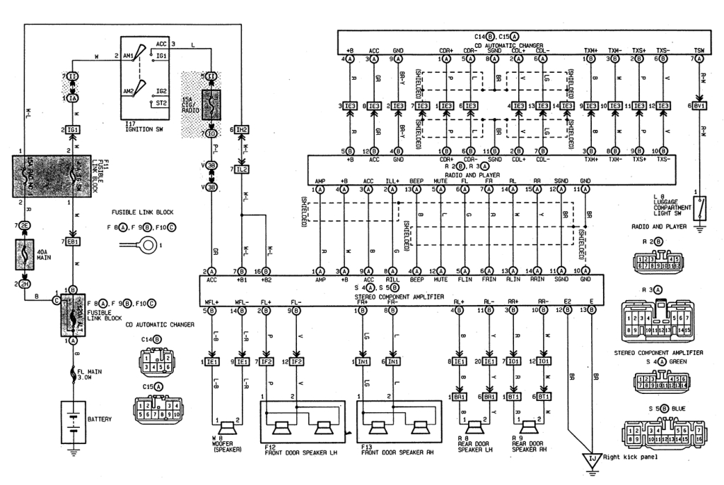 97 camry wiring diagram chevy engine diagrams toyota camry radio throughout toyota camry wiring diagram with regard to invigorate png
