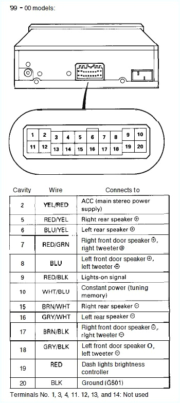 2003 honda civic radio wiring diagram download wiring diagram sample jpg
