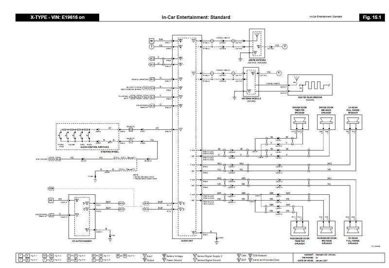 jaguar x type stereo wiring diagram wiring diagram database jpg