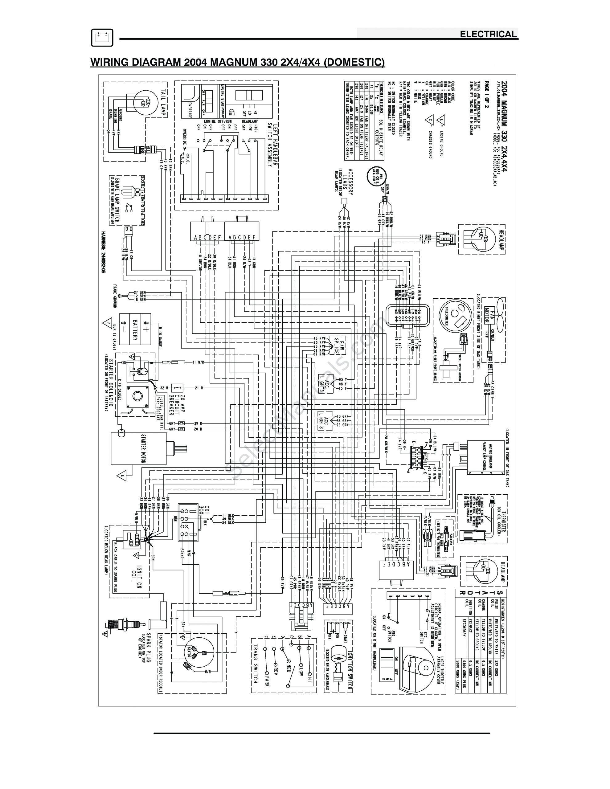 DIAGRAM] Road Boss Trailer Wiring Diagram FULL Version HD Quality Wiring  Diagram - FYIDATABASE.EMILIENGIRAULT.FRDatabase diagramming tool - emiliengirault.fr