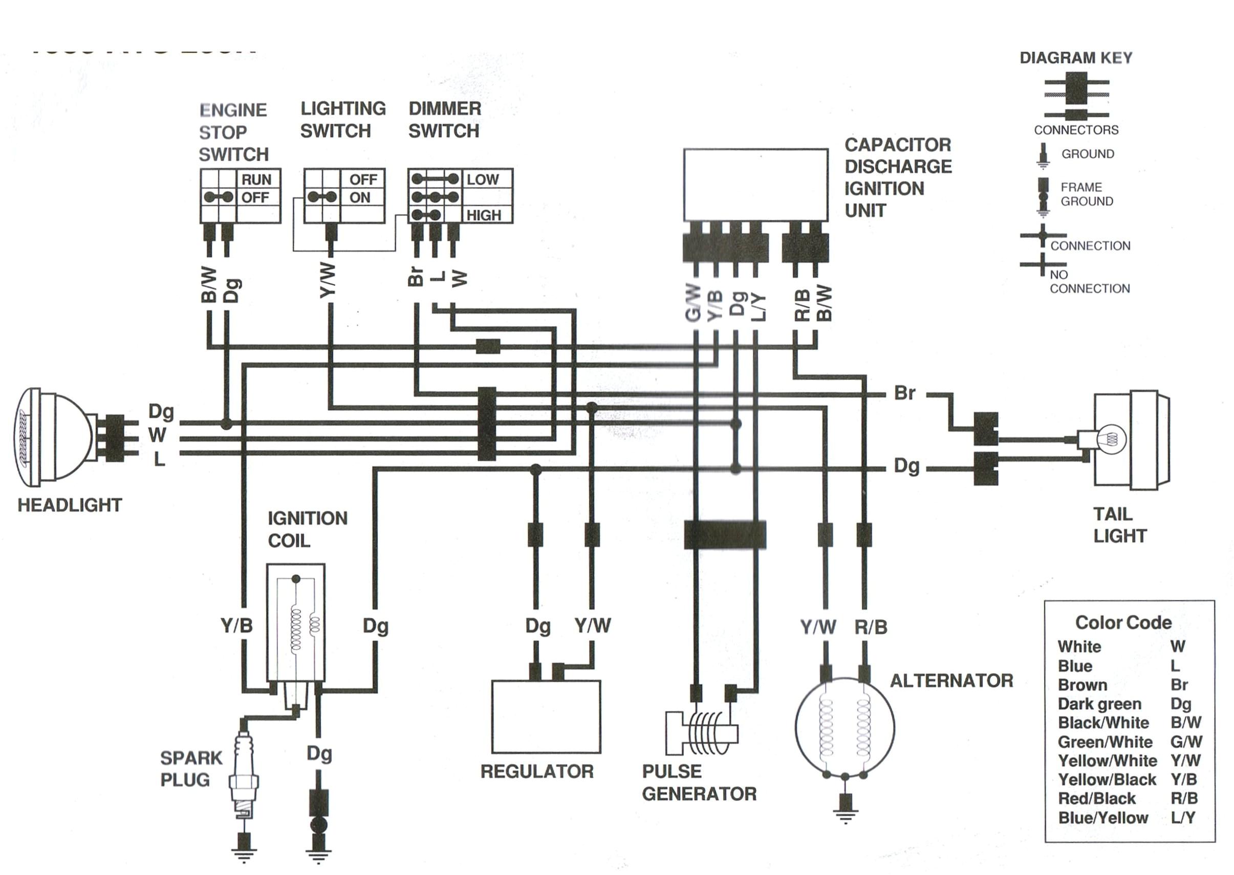 2038d1236780780 250r wiring diagram atc250rx85 jpg